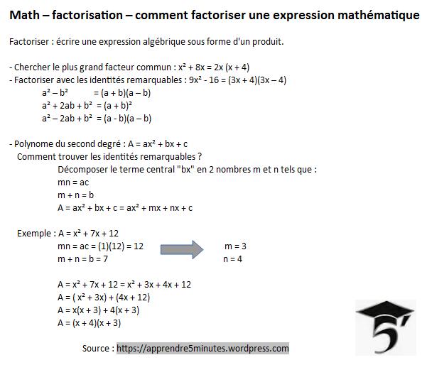 math - factorisation - comment factoriser une expression mathématique