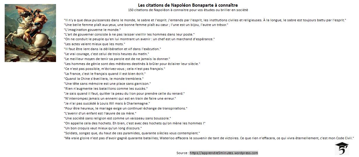 Les Citations De Napoléon Bonaparte Apprendre 5 Minutes