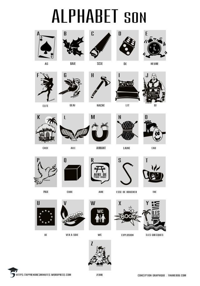 Table de rappel alphabet-son