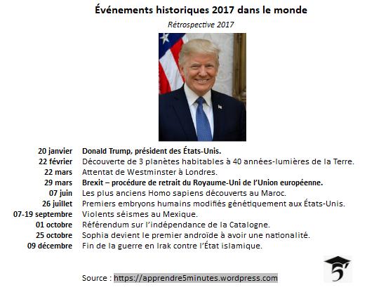 Événements historiques 2017 dans le monde.