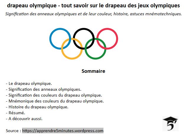 drapeau olympique tout savoir sur le drapeau des jeux olympiques apprendre 5 minutes. Black Bedroom Furniture Sets. Home Design Ideas