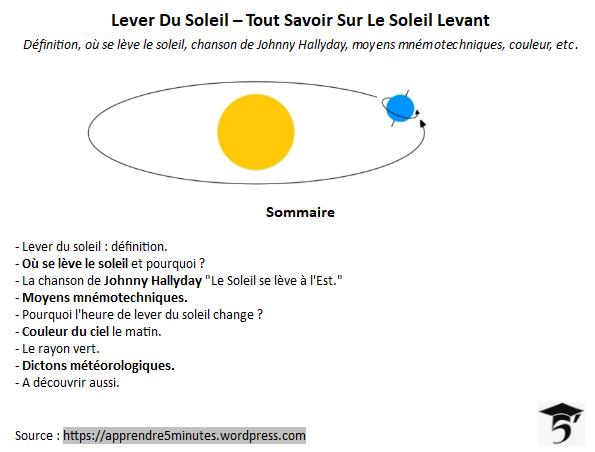 Lever Du Soleil - Tout Savoir Sur Le Soleil Levant.