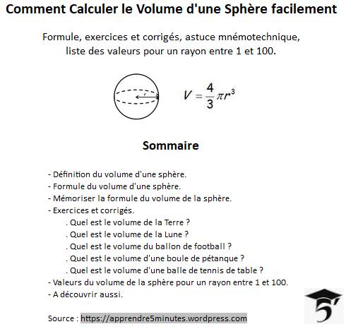 Comment Calculer le Volume d'une Sphère facilement.