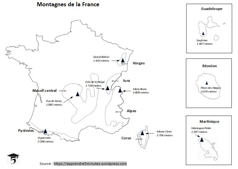 Montagnes de France.