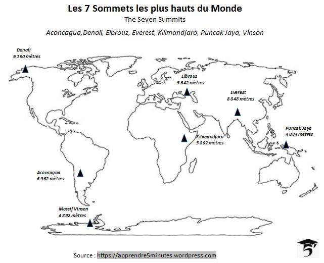 Les 7 Sommets les plus hauts du Monde - The Seven Summits.