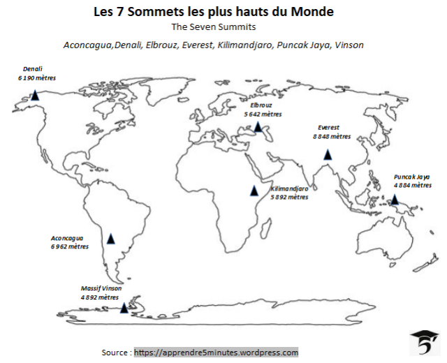 Les 7 Sommets les plus hauts du Monde - The Seven Summits.