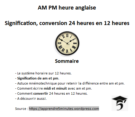 am pm heure anglaise - signification et conversion.
