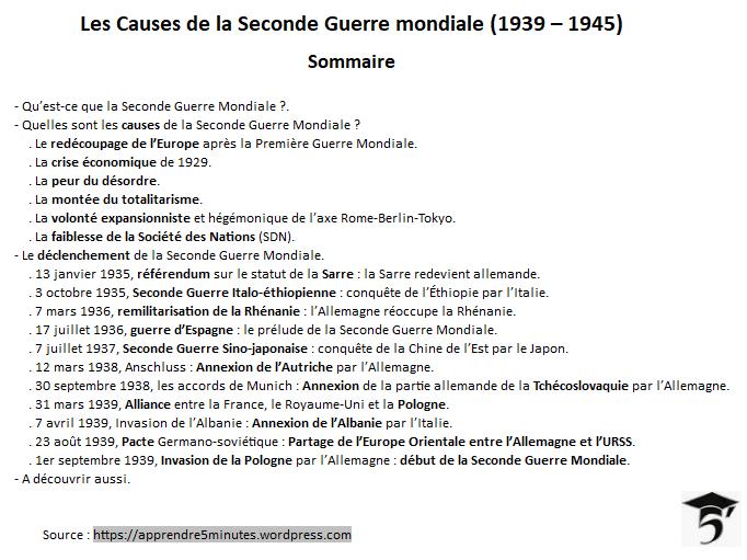Les Causes de la Seconde Guerre Mondiale (1939 - 1945).