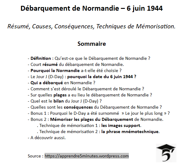 Débarquement de Normandie - 6 juin 1944