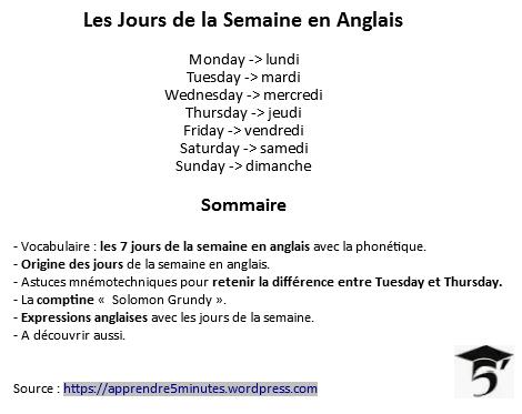 Les Jours de la Semaine en Anglais.