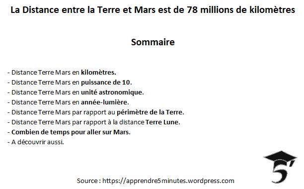 La distance entre la Terre et Mars est de 78 millions de kilomètres.