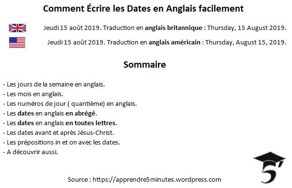 Comment écrire Les Dates En Anglais Facilement Apprendre 5