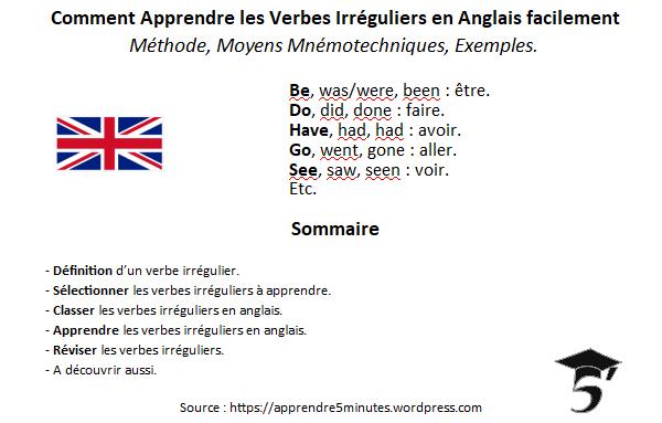 Verbes Irréguliers Anglais - Apprendre et Mémoriser vite et facilement.