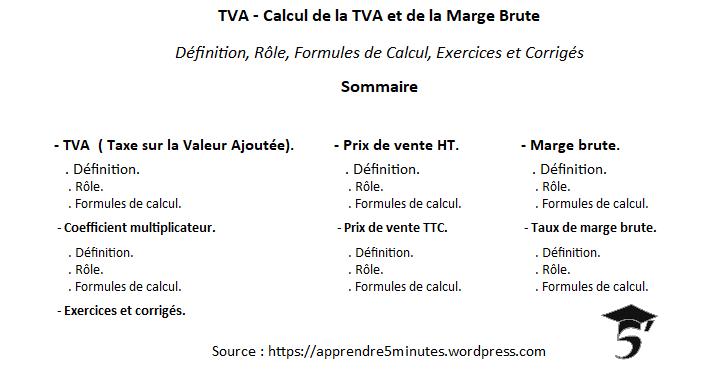 TVA - Calcul de la TVA et de la Marge Brute.