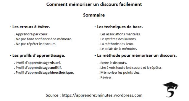 Comment mémoriser un discours facilement.