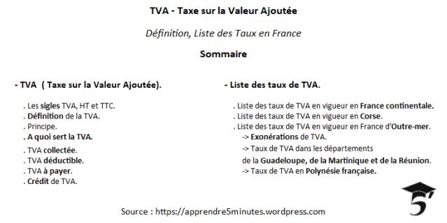 TVA - Taxe sur la Valeur Ajoutée : Définition, Liste des Taux en France.