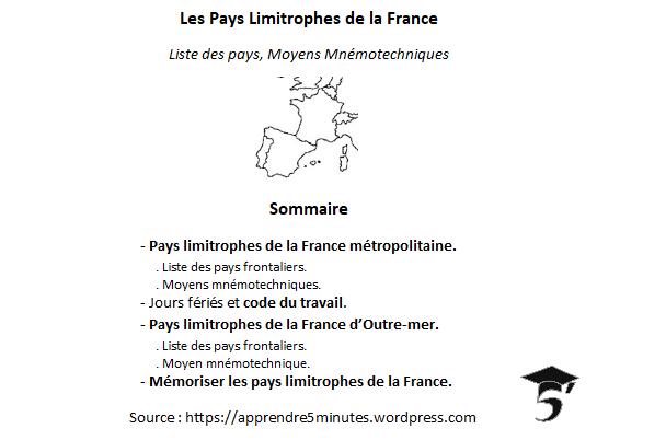 Les pays limitrophes de la France.