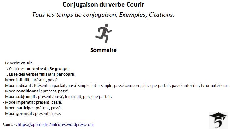Conjugaison du verbe courir.