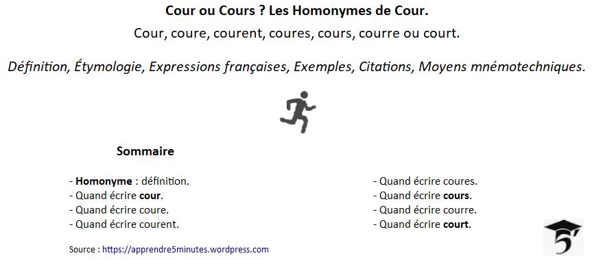 Cour Ou Cours Les Homonymes De Cour Apprendre 5 Minutes