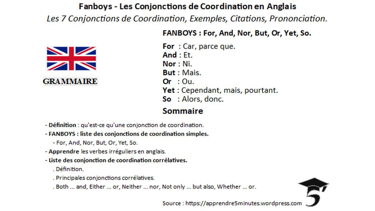 Fanboys Les Conjonctions De Coordination En Anglais Apprendre 5 Minutes