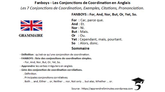 Fanboys : Les Conjonctions de Coordination en Anglais.