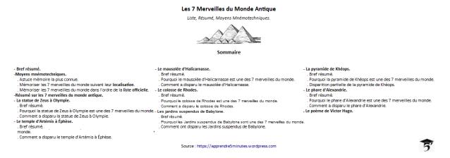 Les 7 Merveilles Du Monde Antique : Résumé, Moyens Mnémotechniques.