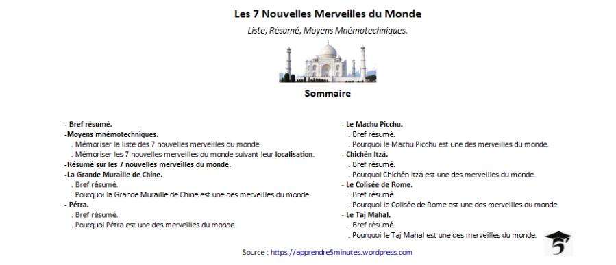 Les 7 Nouvelles Merveilles Du Monde : Résumé, Moyens Mnémotechniques.