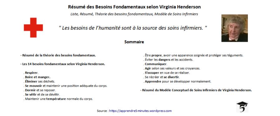Les Besoins Fondamentaux selon Virginia Henderson - Résumé.