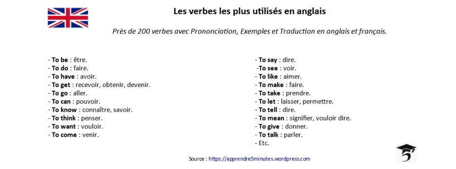 Les verbes les plus utilisés en anglais.