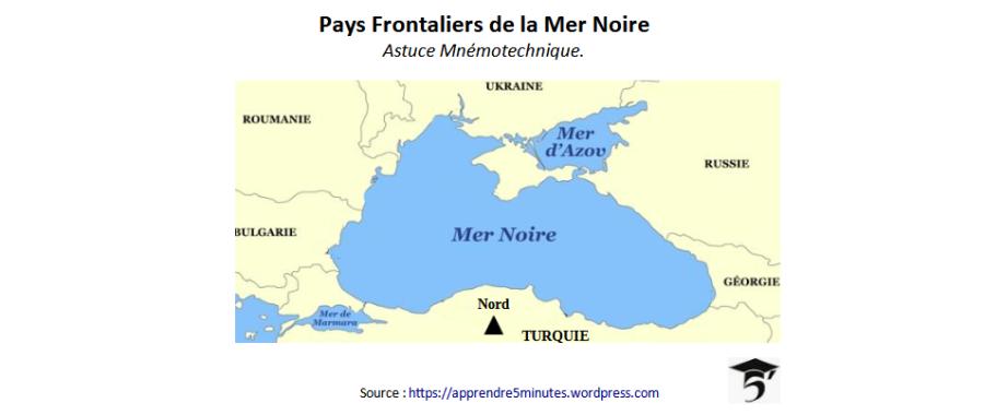 Pays Frontaliers de la Mer Noire.