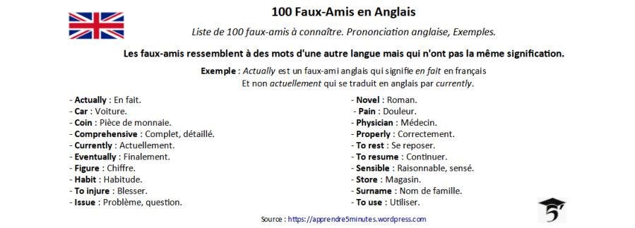 100 Faux-Amis en Anglais.